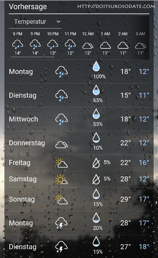 ある夏の週間天気予報